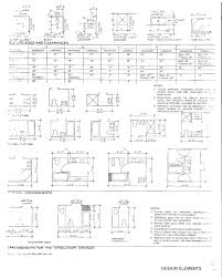 ada kitchen cabinet hardware requirements kitchen