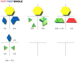 pattern blocks math activities e is for explore fractions with pattern blocks math tools etc