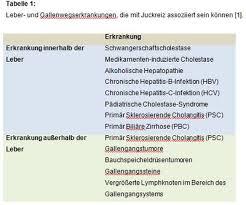 leberschwäche symptome juckreiz bei leber und gallengangs erkrankungen symptome