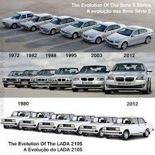 bmw management cars bmw car evolution search automobiles cars trucks