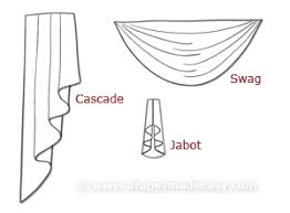 Definition Of Valance A Swag Window Treatment Is Easy To Make