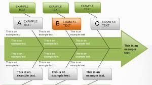 fishbone powerpoint diagrams fishbone diagram presentation