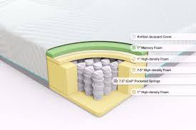 gel memory foam mattress stress rest 10u201d gel memory foam