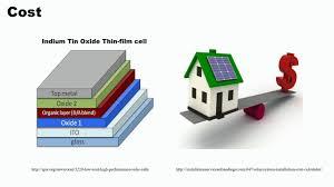 use solar graphene use in solar cells