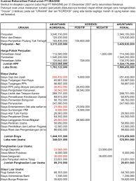 cara membuat laporan laba rugi komersial ilustrasi koreksi fiskal