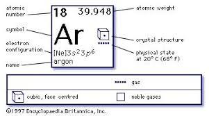 Potassium On Periodic Table Potassium 40 Physics Britannica Com