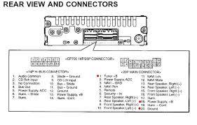 panasonic car radio wiring diagram wiring diagram and schematic