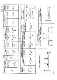 electrical symbols stock vector illustration shutterstock wiring