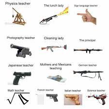 Teacher Lady Meme - dopl3r com memes physics teacher the lunch lady sign language