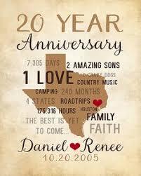 30 year anniversary gift ideas 20th anniversary gift 20 year wedding anniversary anniversary gift