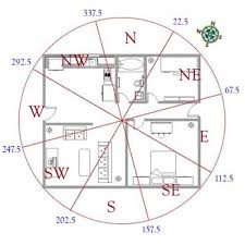 Home Plan Design Tips Feng Shui For House Layout 17 Feng Shui Tips For Good Home Design