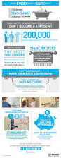 Creative Carpet Mokena 11 Best Moen Infographics Images On Pinterest Infographics