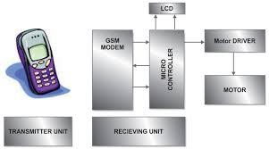 ammeter diagram wiring diagram components