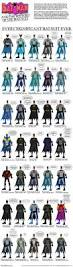 origins of halloween costumes the history of the bat suit infographic awesome pinterest