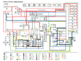 yamaha wiring diagrams 1999 wiring diagrams instruction