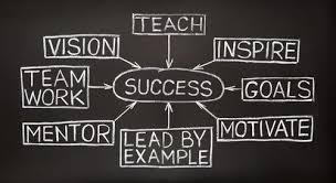 business success quotes quotesta