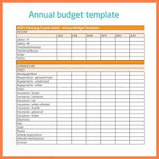 excel yearly budget template templates franklinfire co