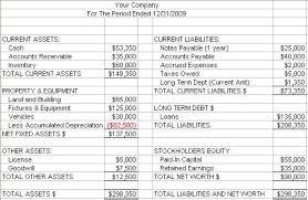 Accounting Balance Sheet Template A Basic Balance Sheet Exle