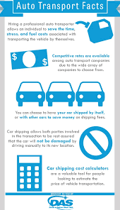 Auto Transport Cost Estimate by Infographic Car Shipping Cost Calculators
