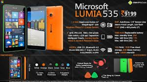 live themes for lumia 535 live wallpapers for windows phone 8 1 gendiswallpaper com