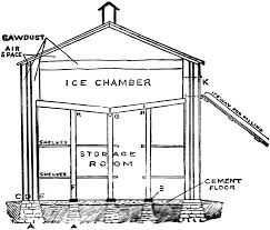 ice house design plans homepeek