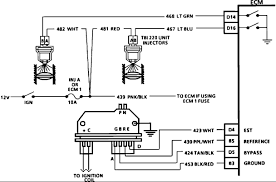 wiring diagram for 1989 chevy s10 u2013 the wiring diagram