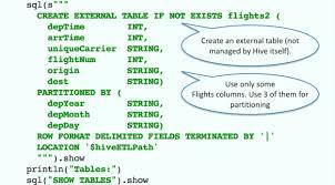 Create External Table Hive Hive Etl Spark Streaming With Hive Vivek Mangipudi