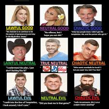 Alignment Chart Meme - big brother 19 alignment chart bigbrother