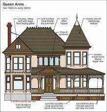 Home Architecture Styles Best 25 Shingle Style Architecture Ideas On Pinterest Cedar
