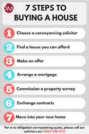 making a house a home a guide to buying or selling a house or flat moving home