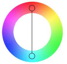 Color Wheel Scheme Css Color Scheme Generator