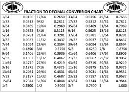 Fraction Decimal Calculator Csgnetwork This Calculator Is