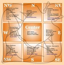 bedroom vastu vastu tips for home learn about the ancient indian science
