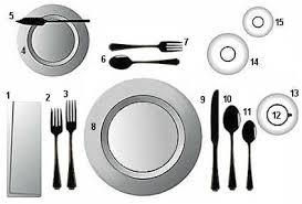 how to set a table with silverware setting table silverware placement decoration the latest