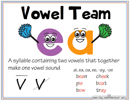 Syllable Worksheets 7 Syllable Types Classroom Posters Make Take U0026 Teach
