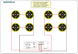 in factoryar stereo wiring diagrams sony outdoor speaker diagram