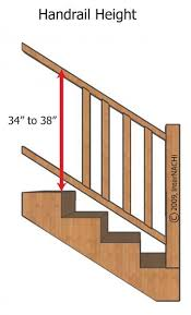 Stair Handrail Requirements Charleston Area Home Inspector Discusses Stairway Requirements