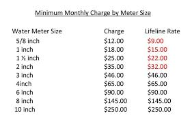 Average Electric Bill For A 4 Bedroom House Utility Billing City Of Conroe