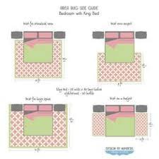 Bedroom Area Rug Rug Guide Bedroom Sleepy Pinterest Bedrooms Master Bedroom