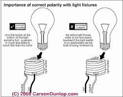 wiring electrical outlets double outlet wiring diagram installing