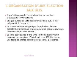assesseur bureau de vote elections présidentielles ppt télécharger