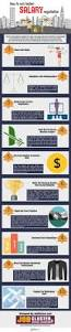 best 25 job employment ideas on pinterest job info job cover