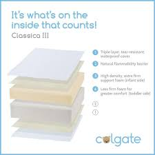Colgate Classica Iii Foam Crib Mattress Classica Iii Colgate Mattress