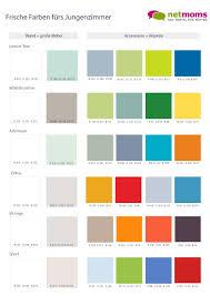 Schne Wandfarben Farben Im Kinderzimmer Schön Kombinieren Kinderzimmer Farben
