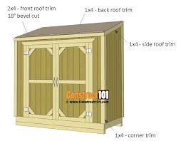 How To Build A Lean To Shed Plans by Lean To Shed Plans 4x8 Step By Step Plans Construct101
