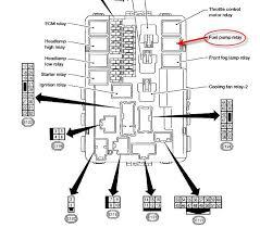 2012 nissan murano fuse box diagram 2012 jeep grand cherokee fuse