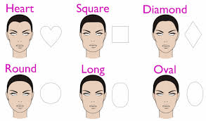 face shape hairstyle here is how you can choose perfect hairstyle according to your