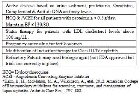 Counseling Assessment Form Sle The Many Faces Of Lupus An Approach To The Assessment Of A Lupus