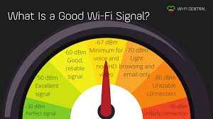 Wifi Heat Map Wi Fi Signal Strength What Is A Good Signal And How Do You
