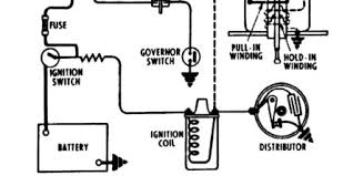 domestic switchboard wiring diagram efcaviation com and australian